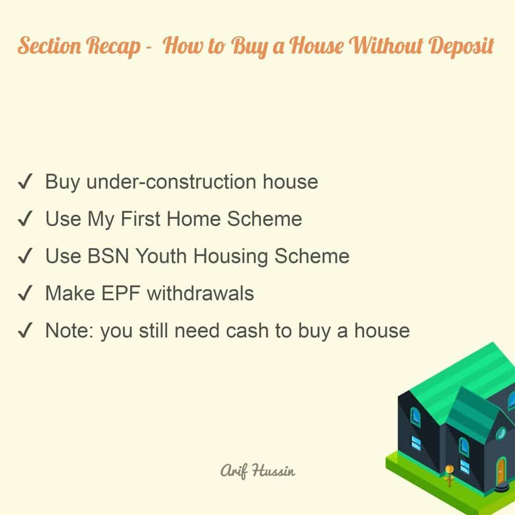 how to buy a house without deposit