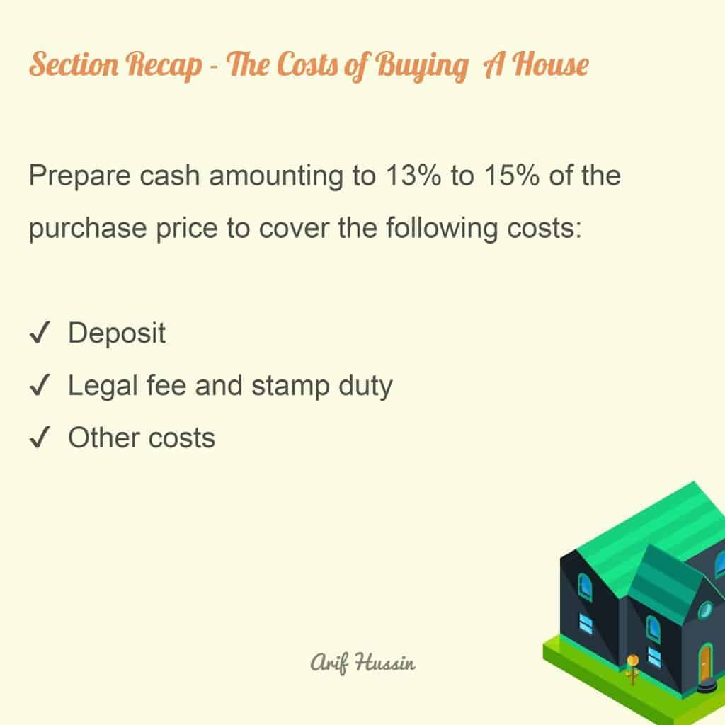 the costs of buying a house in malaysia
